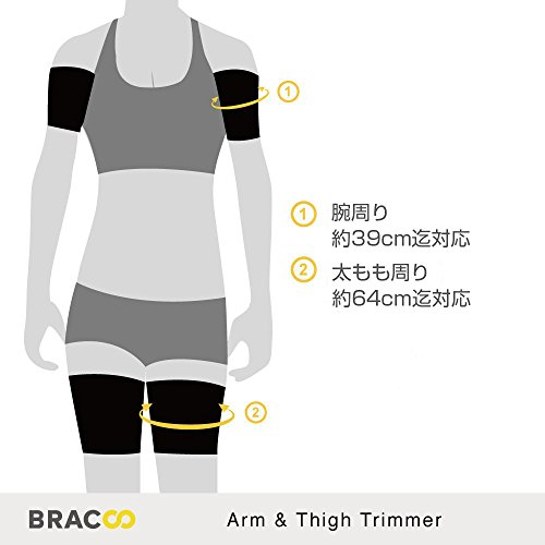 BRACOO『SE21Arm&ThighTrimmer』