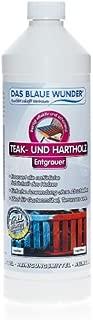 Das Blaue Wunder - Teak- und Hartholz-Entgrauer 1.000 ml