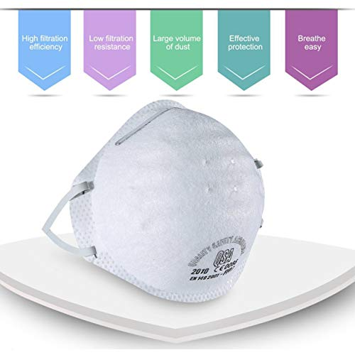 Máscara FFP1, máscara Protectora respiratoria, máscara de Polvo Neutral, Alta eficiencia de filtración, Entrega rápida (5 Piezas)