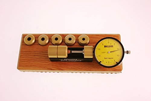 Holland's Bullet Comparator
