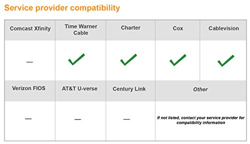 Arris Surfboard SB6141 8x4 DOCSIS 3.0 Cable Modem 5 Compatible with Time Warner Cable, Charter, Cox, Cablevision, and more Not compatible with Verizon FiOS or AT&T U-verse, no longer approved by Comcast Xfinity Requires Cable Iternet Service, if not sure your provider is CABLE call them to confirm