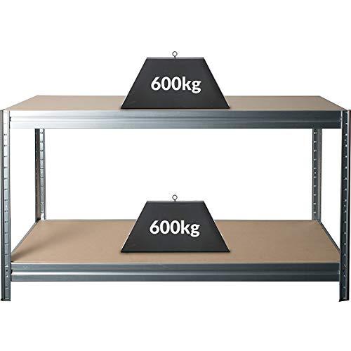 Höhenverstellbare Werkbank | HxBxT 870 x 1600 x 600 mm | Tiefe 60 cm | Traglast 600 kg | Werktisch Arbeitstisch Steckmontage Stahltisch | Silber