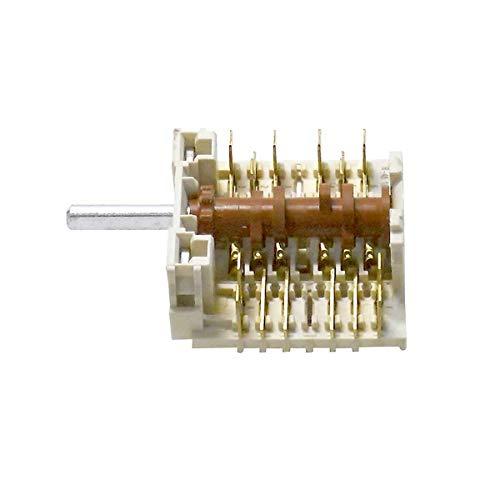 Recamania Selector Horno TEKA 83140122