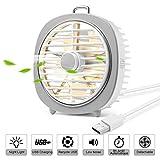 Mini Ventilateur USB Silencieux Puissant 4W,JOLVVN Ventilateur de Bureau USB,...