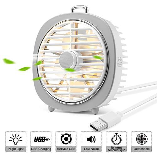 Elektrischer Ventilator, JOLVVN MINI Tischventilator USB Turbo-Ventilator Ventilatoren für Schreibtisch Gehäuselüfter im Büro und Schlafzimmer