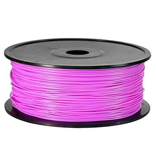 Jessicadaphne Suministros de material de impresión de impresora 3D de filamento ABS de 1.75 mm para impresora 3D de pluma de impresión 3D