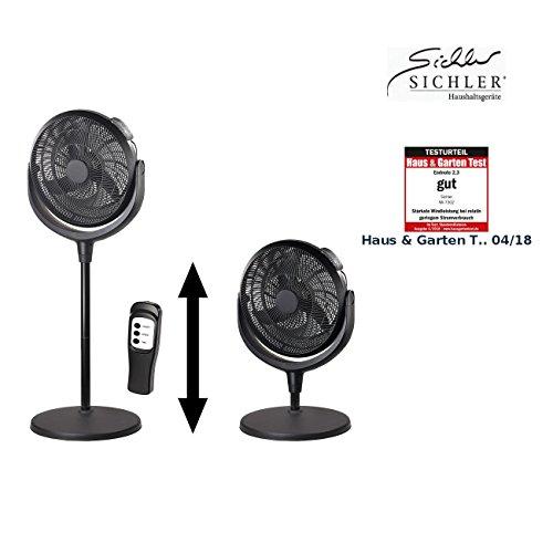 Sichler Haushaltsgeräte XXL Ventilator: Höhenverstellbarer XXL-Raum-Standventilator mit Fernbedienung & Timer (Ventilator für Große Räume)