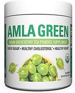 Best amla supplement benefits Reviews
