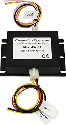 AC-PWR-ST, Corriente Digital de 12 V y estabilizador de Voltaje.