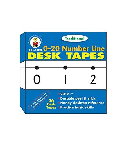 Carson Dellosa 4409 0-20 Number Line - Traditional Desk Tape Florida