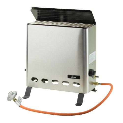 DEMA Gewächshausheizer 4,2 kW Edelstahl