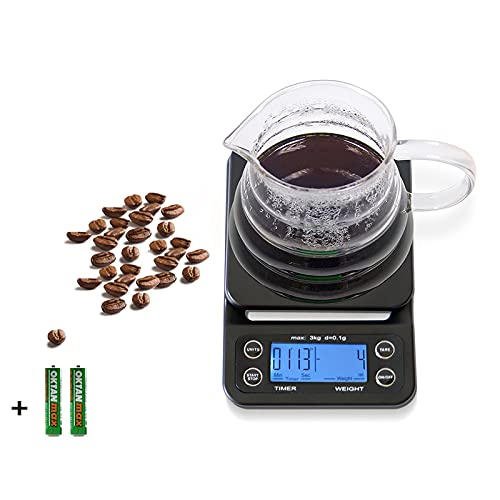 7 Best Coffee Scales of 2019 - Brew With Precision