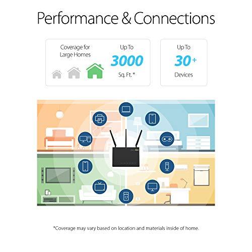 ASUS 90IG00V1-BU2G00 - Router inalámbrico de Banda Dual (WPS, 2 Puertos USB, 4 Puertos Ethernet, 3G/4G, 802.11 a/b/g/n)