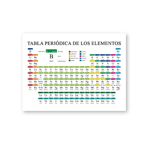 """NO BRAND Cuadro en Lienzo Química Tabla periódica de Elementos Impresiones Versión Laboratorio Arte de la Pared Decoración para póster 40x50cm (15.7""""x19.7)Sin Marco"""