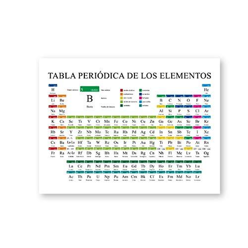 """Preisvergleich Produktbild Unbekannt Leinwand Malerei Chemie Periodensystem der Elemente Drucke Version Labor Wandkunst Poster Dekor 40x50cm (15, 7""""x 19, 7"""") Kein Rahmen"""