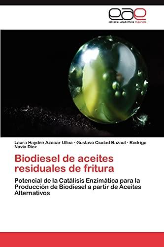 Biodiesel de aceites residuales de fritura