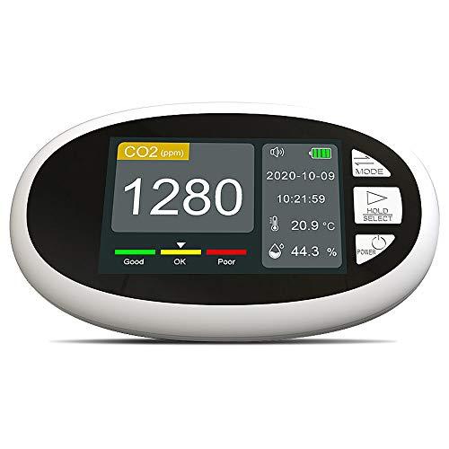 Imbomsi CO2 Melder, CO2-Messgerät Zeigt Temperatur, Luftfeuchtigkeit und Zeit an, Datenaufzeichnendes Luftqualitäts Messgerät(DM125C)