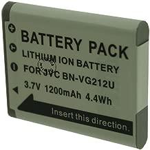 Otech Battery for JVC GZ-VX715