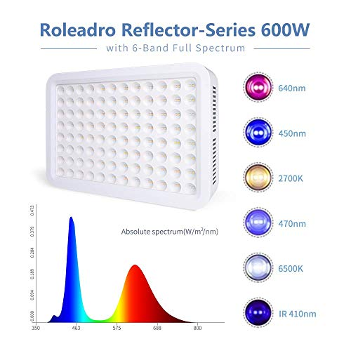 Galaxyhydro 600 Watt LED Grow Light