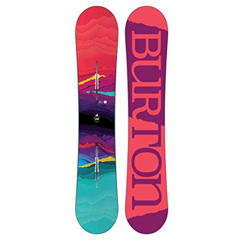 Burton Feelgood Fv