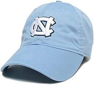 L&W Apparel Co., Inc. North Carolina Tar Heels Champ Light Blue Adjustable UNC Hat