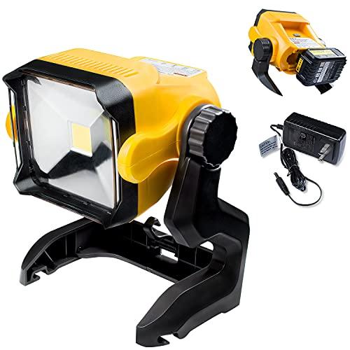 Girapow LED Work Light, 2800LM Super Bright...