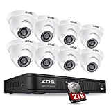 10 Best Dome Surveillance Cameras