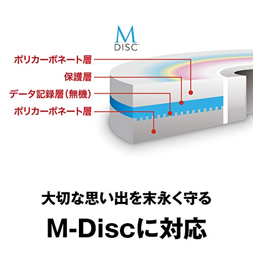 BUFFALOポータブルDVD/CDドライブUSB2.0規格(USB3.0ポート搭載のパソコンでも利用可能)国内メーカーWindow/MacブラックDVSM-PLV8U2-BK/N