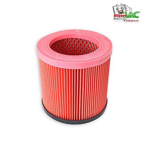 Filterpatrone geeignet Mauk NTS 1400 W 35 l Nass/Trockensauger