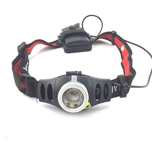 YSQSPWS Linterna Frontal Led Zoom Ajustable Mini LED Faro Faro AAA Batería Linterna Luces Luces Lámpara de Cabeza Foco Linterna Ciclismo Fashing Hunting