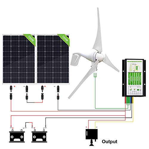 ECO-WORTHY 640 Watts 24V Solar Wind Turbine Generator Kit: 1pc 400 Watt Wind Turbine + 2pcs 120W Mono Solar Panel for Home, Boat, Farm, Off Grid Application