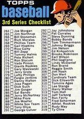 1971 Topps Regular (Baseball) card#206b Checklist 264-393 Red helmet of the - Undefined - Grade Very Good