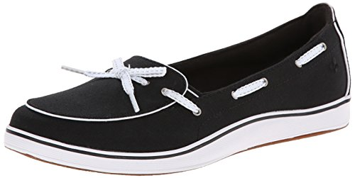 Best Shoes for Retail Work