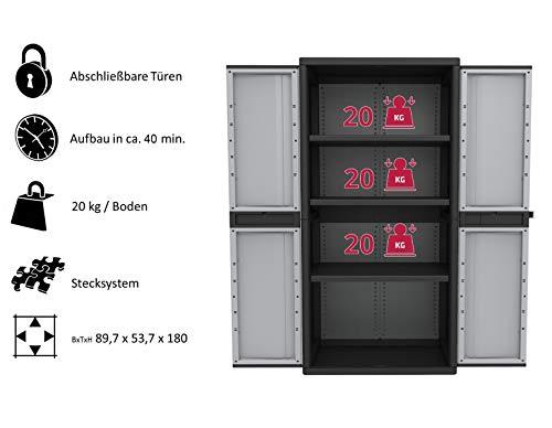 Kreher XXL Kunststoffschrank mit 3 höhenverstellbaren Böden und abschließbaren Türen. Maße...