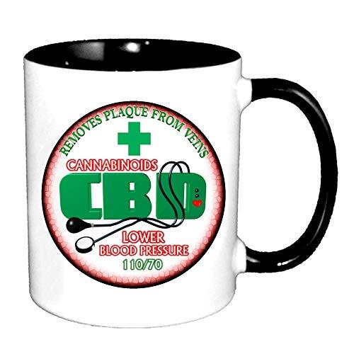 N\A CBD Cannabinoids senkt den...