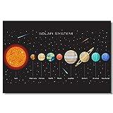 nobrand Poster Solar System Sun 9 Planet Mercury Venus Saturn Uranus...