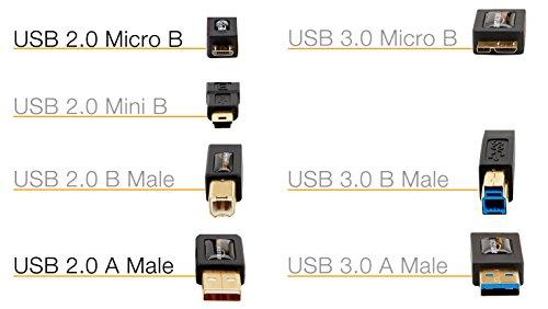 『Amazonベーシック USB2.0ケーブル 0.9m (タイプAオス- マイクロタイプBオス)』の6枚目の画像