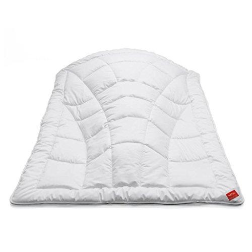 Hefel Klima Control Comfort Ganzjahresdecke 135x200 Tencel