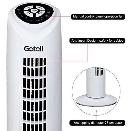 Gotoll TF08-DC
