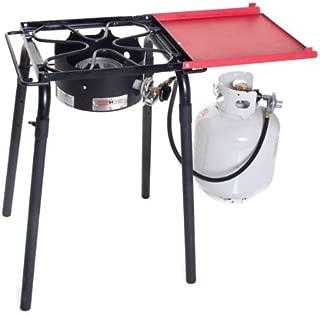 stove burner challenge