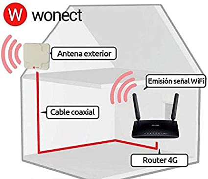 Antenas 4G Exterior Larga distancia Compatible LTE (5m Fijo, Negro)