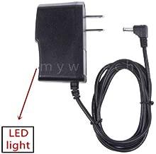 Generic 12V Adapter for D-Link DIR-815 Wireless N Router BIR815LNA.B1 Power