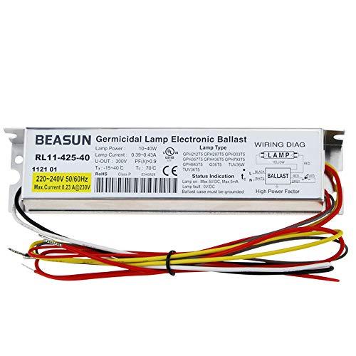 2Pc TEPRO RL11-425-40 IP64 230VAC 10-40W Entkeimungslampe Elektronische Vorschaltgeräte für UV-Lampen GPH212T5 GPH287T5 GPH303T5 GPH357T5 GPH436T5 GPH793T5 GPH843T5