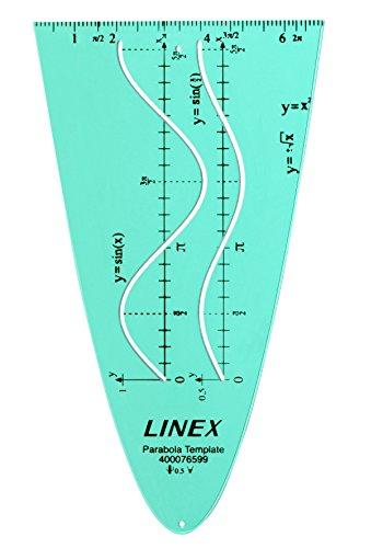 LINEX 400076599 Parabelschablone vorlage mit Sinus und Cosinus-Kurven Zeichenschablone für Schule und Beruf