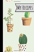 Best cactus soil recipe Reviews