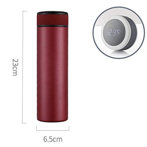 Doppelwandiger Vakuumbecherflaschenthermo, intelligente LED-Temperaturanzeige, multifunktionale Reisebecher, Edelstahl 316, Flasche Ideal für Hitze und Kälte-red