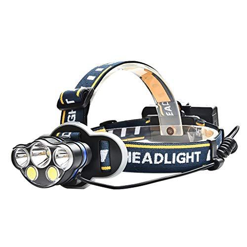 D dolity Super HELLERMANN ajustable 1800lúmenes linterna frontal, LED Linterna de cabeza, ideal para camping, exterior y deportes,