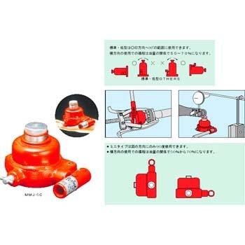 ミニタイプ油圧ジャッキ MMJ-5C-2