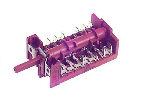SERVI-HOGAR TARRACO® Selector Horno Eléctrico Teka 8Pos. HC605