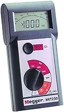 Megger MIT230-EN 250V/500V/1000V Insulation and Continuity Tester